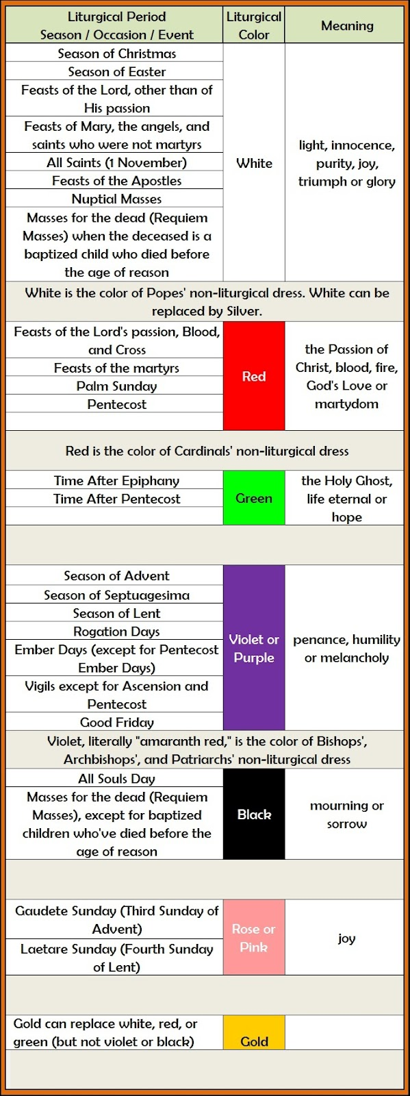 Liturgical Colors